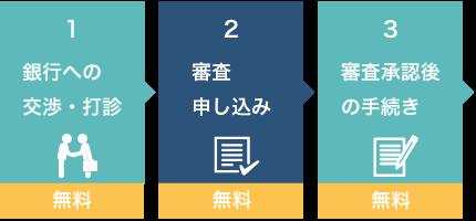 course_4